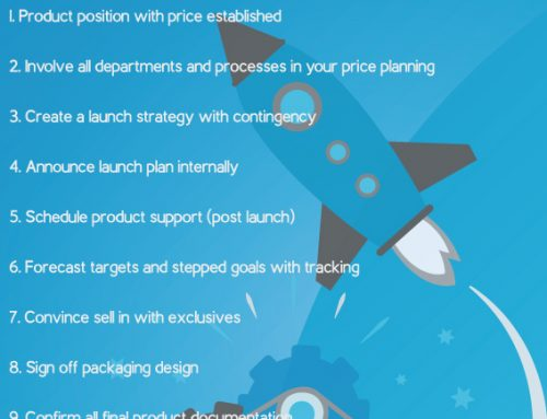 The marketing product launch process